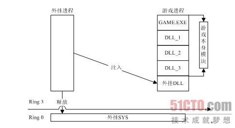 电路 电路图 电子 原理图 484_265