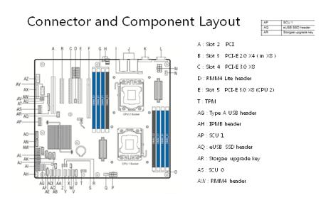 超微x9dal主板接线图